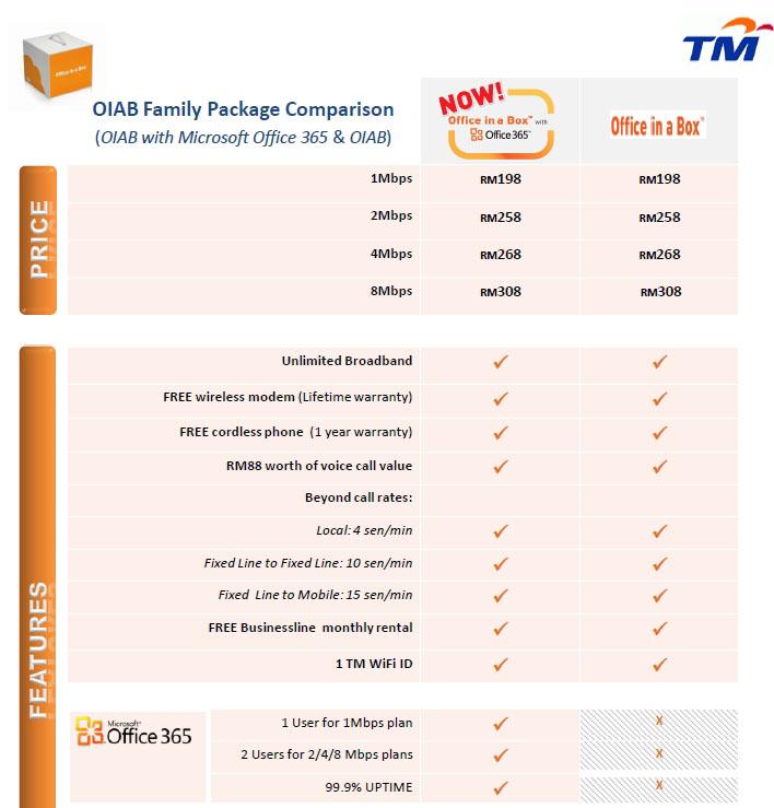 tm streamyx business plan